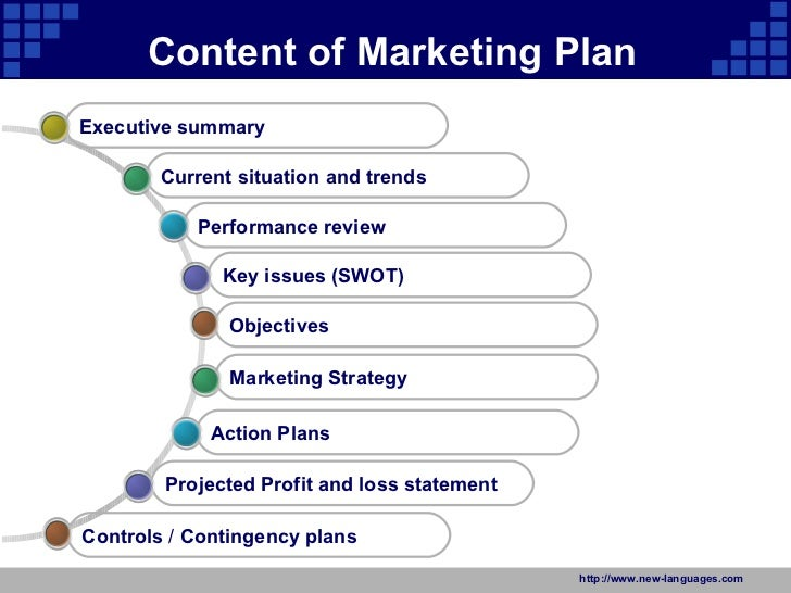 market research marketing strategies and marketing plans case study Business strategy/marketing plans and strategies marketing strategy - market segment|segmented marketing actions and market share objectives market research - including customer panels (which are used to track changes over time.