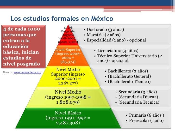 Portal de la educacin bsica en mxico convocatoria for Mexterior convocatorias