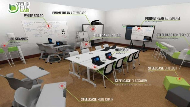 Classroom Design Higher Education ~ Ftelab a future classroom in higher education for