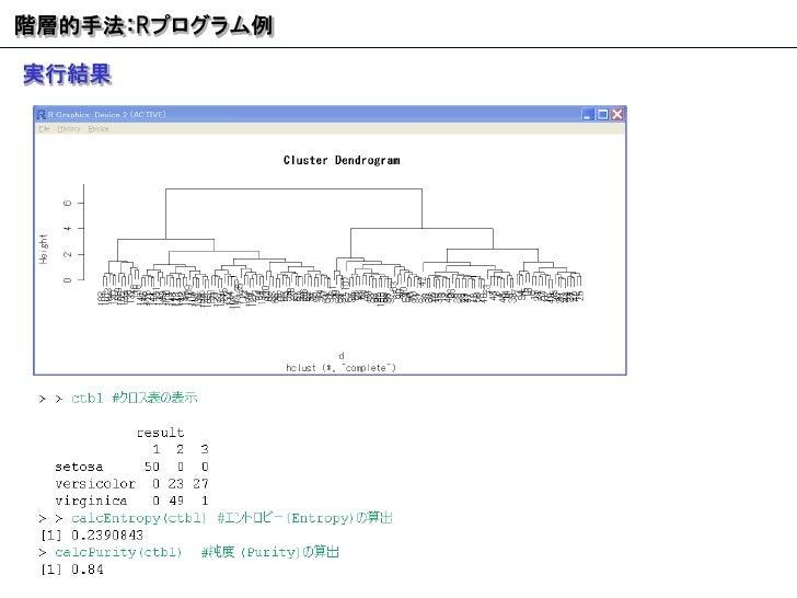 階層的手法: R プログラム例 実行結果