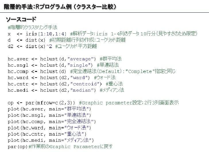 階層的手法: R プログラム例 (クラスター比較) ソースコード