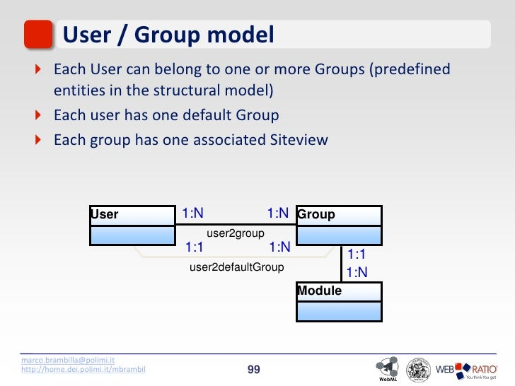 a report on process modeling for web Process model – a process model provides a reference set of best practices that can be used for both process improvement and process assessment process models do not define processes rather, they define the characteristics of processes.