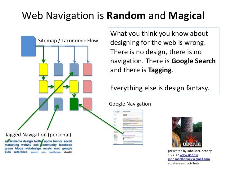 Web Navigation is Random and Magical                                         What you think you know about              Si...