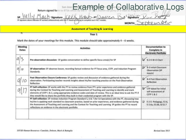 Collaborative Teaching Examples ~ New sp fact cstp coaching