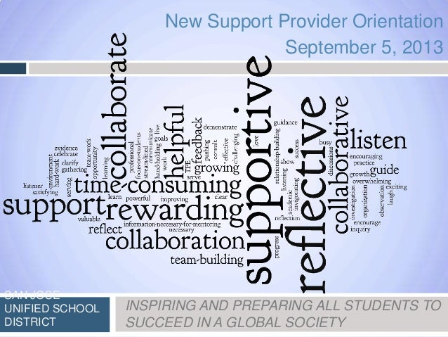 New Support Provider Orientation September 5, 2013  SAN JOSE UNIFIED SCHOOL DISTRICT  INSPIRING AND PREPARING ALL STUDENTS...