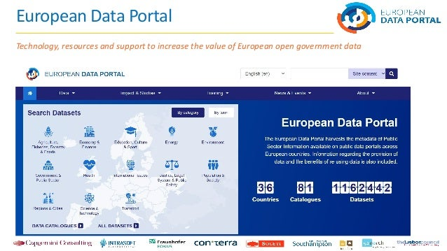 Highlights of our work Supporting the entire data value chain from publishing to reuse