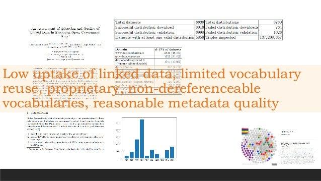 Content metadata published as linked data, joint data model, data sharing framework, Europeana identifiers
