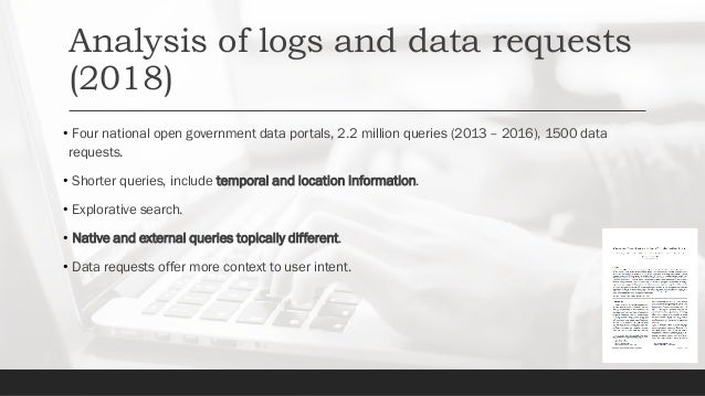 Analysis of logs (2020 - 21) 844k sessions from 04/2018 to 06/2020, web search as well as native search sessions from the ...