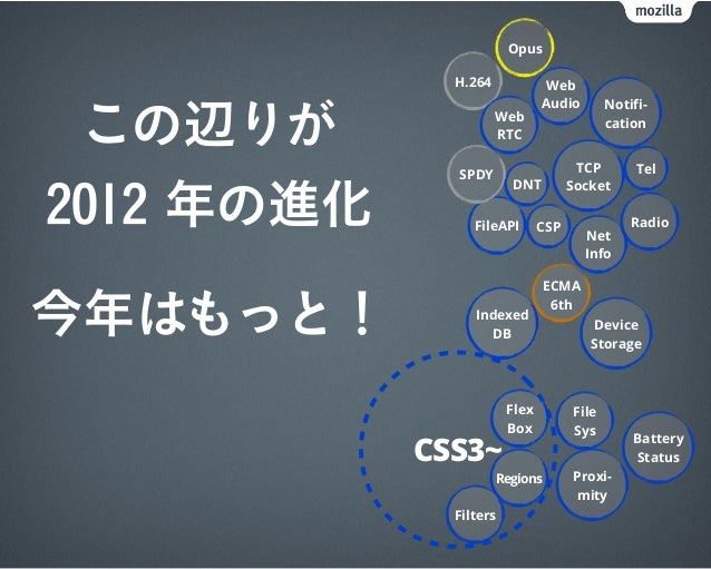 CSS Exclusions自由な形の領域にテキストを流し込めますChrome Canary - http://html.adobe.com/webstandards/cssexclusions/