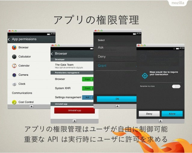 Firefox OS のアーキテクチャWHAT IS FIREFOX OS:ARCHITECTURE OVERVIEWWeb APII/O (hardware & data stores)Boot to Gecko (b2g)Device ha...