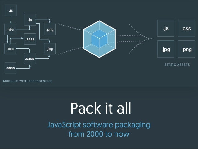 Pack it all JavaScript software packaging from 2000 to now