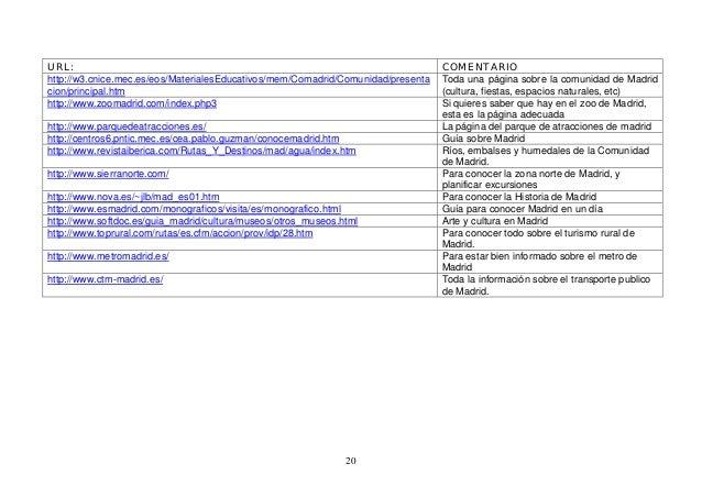 Web Para Trabajar Rea Lengua