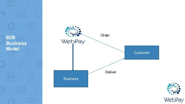 Webpay - Payment Gateway Business Plan