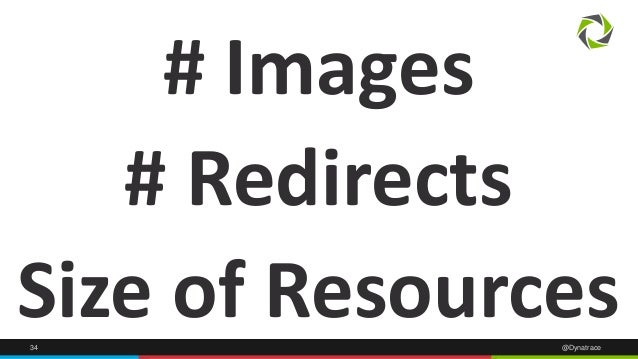 34 @Dynatrace # Images # Redirects Size of Resources