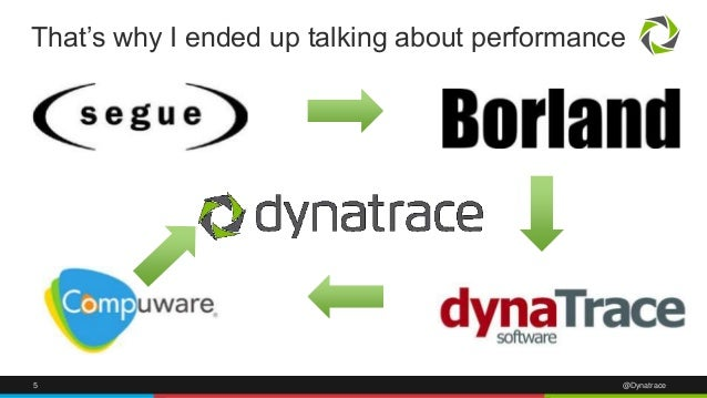 5 @Dynatrace That's why I ended up talking about performance