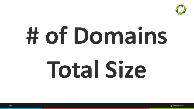 56 @Dynatrace # of Domains Total Size