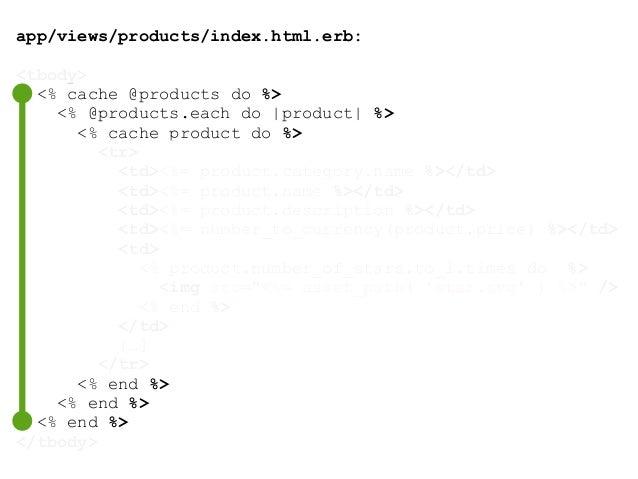 "Web server: ""xyz.html hasn't changed since last week. Go a head with your copy!"" aka 304 Not Modified"