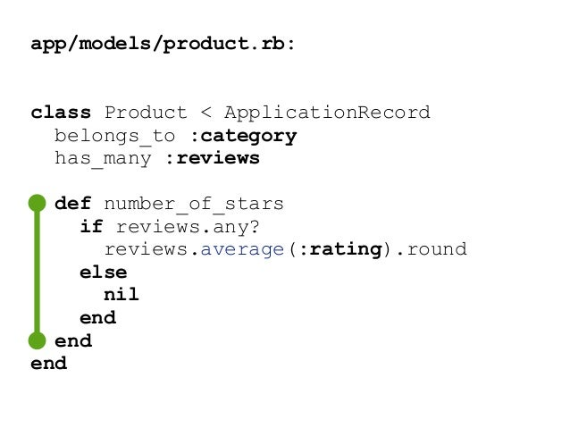 Set the Etag class ProductsController < ApplicationController # GET /products def index @products = Product.all fresh_when...