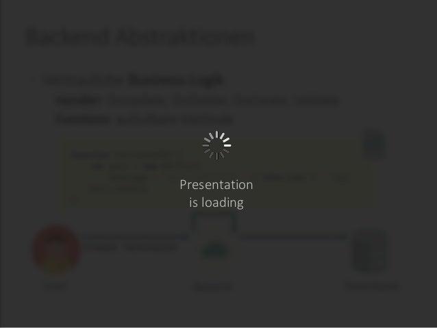 is loading