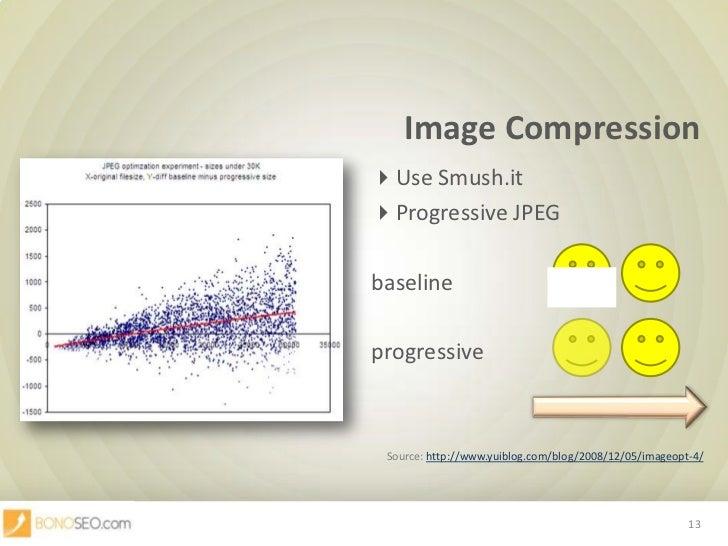 Image Compression<br />UseSmush.it<br />Progressive JPEG<br />baseline<br />progressive<br />Source: h...