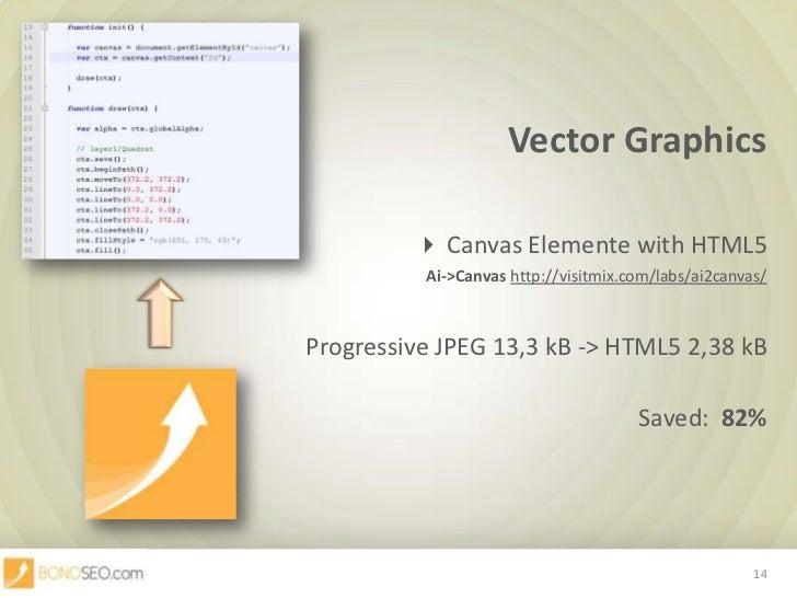 Vector Graphics<br /> Canvas Elemente with HTML5<br />Ai->Canvashttp://visitmix.com/labs/ai2canvas/<br />Progressive JPEG...