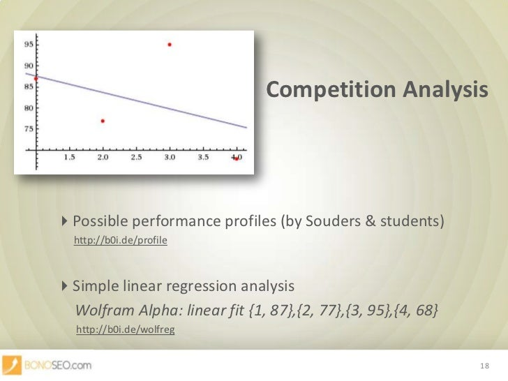 Competition Analysis<br />Possible performance profiles (by Souders & students)<br />http://b0i.de/profile<br />Simp...