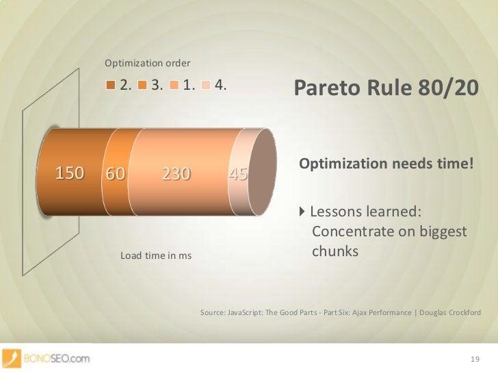 Pareto Rule 80/20<br />Optimizationneeds time!<br />Lessons learned: Concentrate on biggestchunks<br />Source: JavaScript...