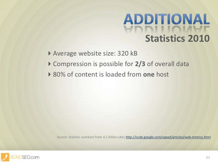 Statistics 2010<br />Additional<br />Average website size: 320 kB<br />Compression is possible for 2/3 of overall ...