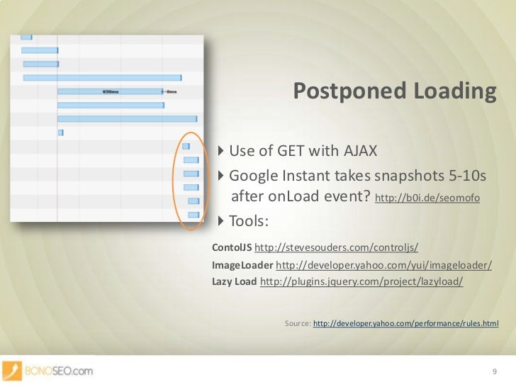 Postponed Loading<br />Use of GET with AJAX<br />Google Instant takessnapshots 5-10s           after onLoa...