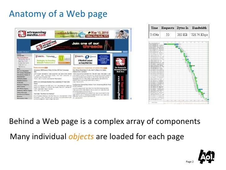 Anatomy of a Web page     Behind a Web page is a complex array of components Many individual objects are loaded for each p...