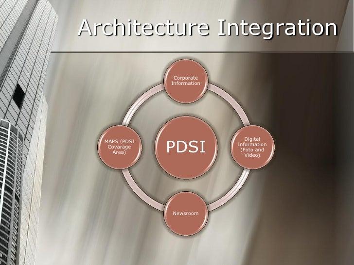 Web portfolio pdsi Slide 2