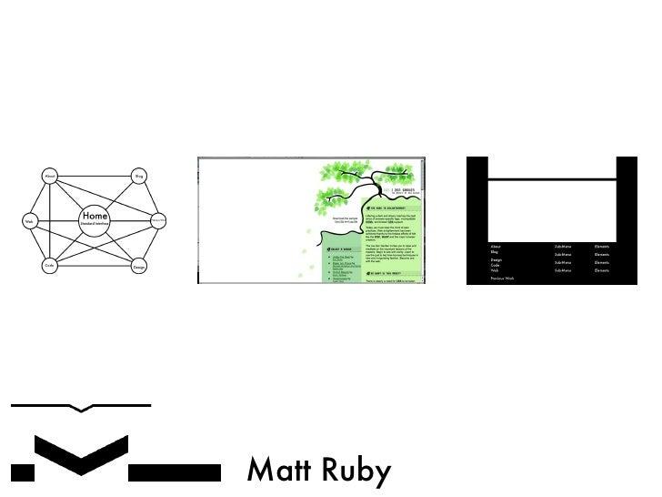 Matt Ruby