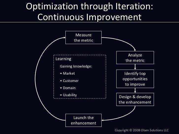 OptimizationthroughIteration:   ContinuousImprovement                    Measure                   themetric          ...