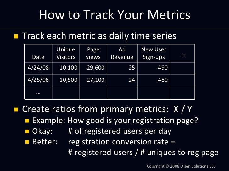 HowtoTrackYourMetrics Trackeachmetricasdailytimeseries            Unique    Page      Ad     NewUser       ...