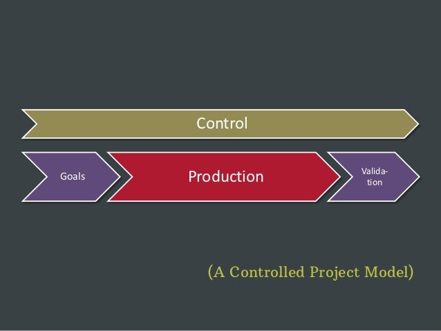 web project management Streamline project, resource, and portfolio management with microsoft project & portfolio management integrated planning tools help you keep track of projects and.