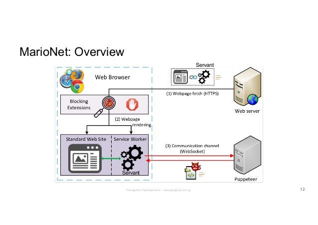 Master of Web Puppets: Abusing Web Browsers for Persistent