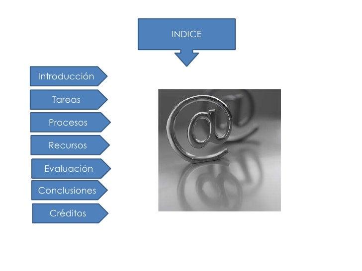 INDICE                  INDICE    Introducción    Tareas    Procesos    Recursos   Evaluación  Conclusiones    Créditos