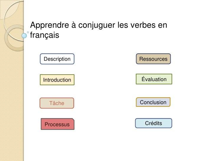 Apprendre à conjuguer les verbes en français     Description             Ressources      Introduction             Évaluati...