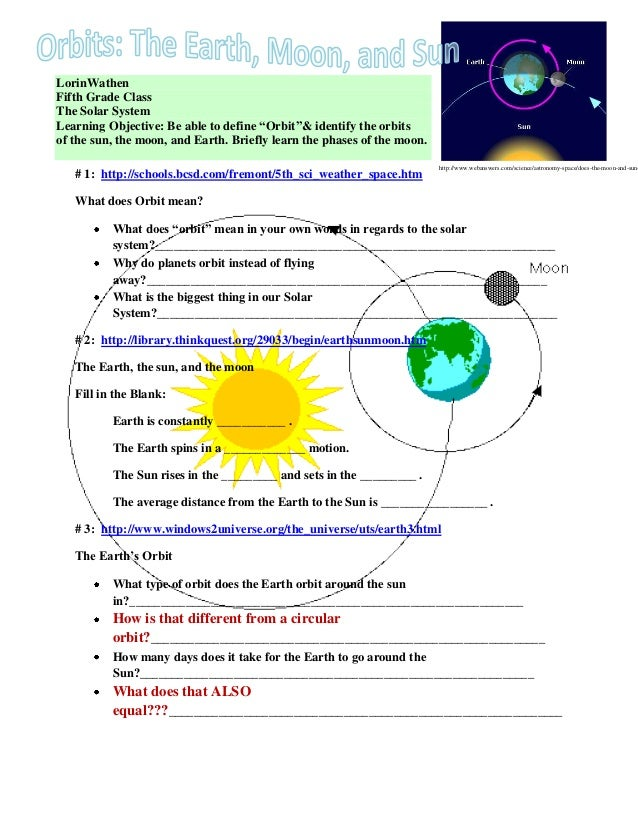"""LorinWathenFifth Grade ClassThe Solar SystemLearning Objective: Be able to define """"Orbit""""& identify the orbitsof the sun, ..."""