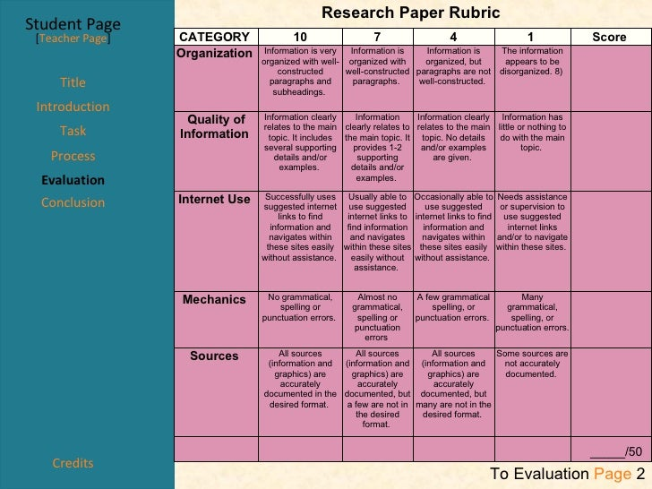 evaluating your research process The research process evaluate sources search this guide search  keep in mind, the type of source your need will depend on the situation different .