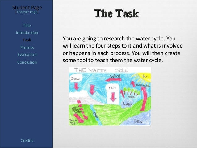 Webquest-Water Cycle