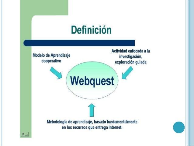 ¿¿CUAL ES SU OBJETIVO?? Las WebQuest son utilizadas comorecurso didáctico por los profesores, puesto quepermiten el desar...