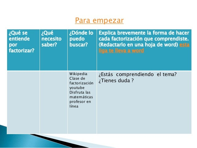 Contemporáneo Factorización De Hoja De Kuta Composición - hojas de ...