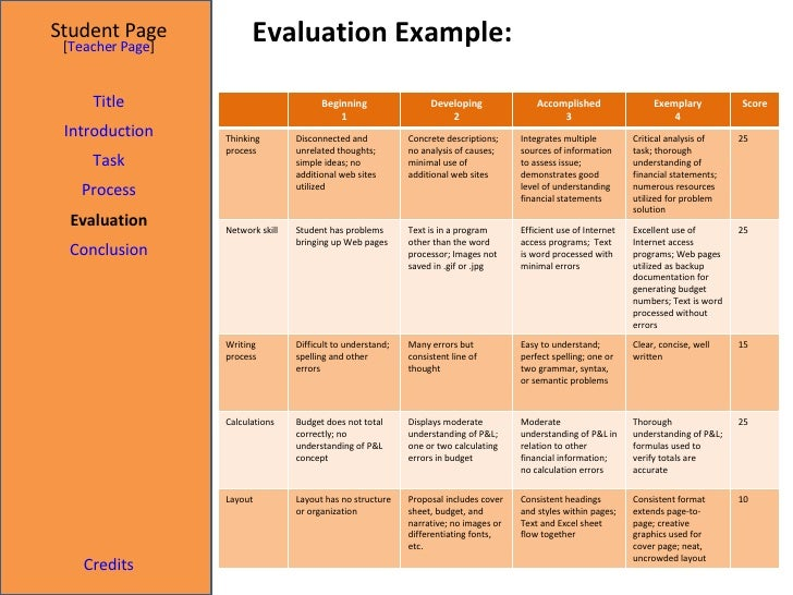 5 evaluation example