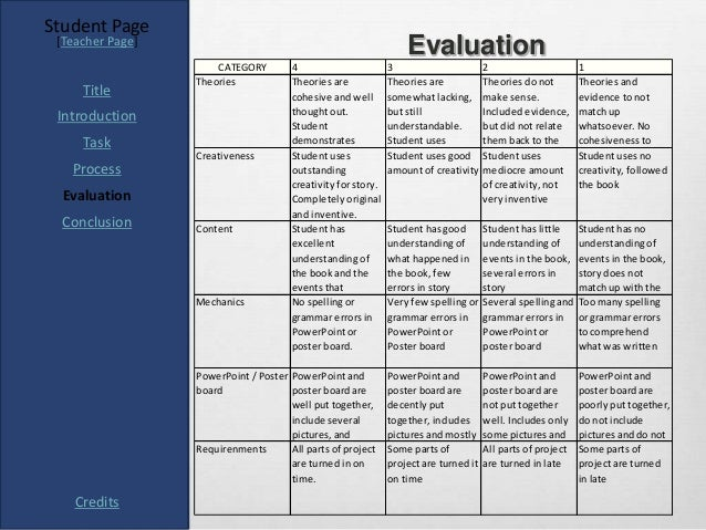 Student Page [Teacher Page]                                                                   Evaluation                  ...