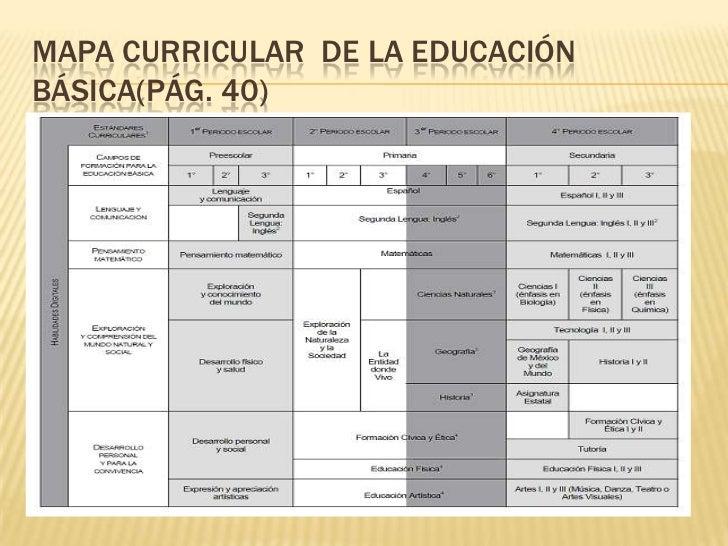 Mapa curricular de educaci n b sica del plan de estudios for 592 plan