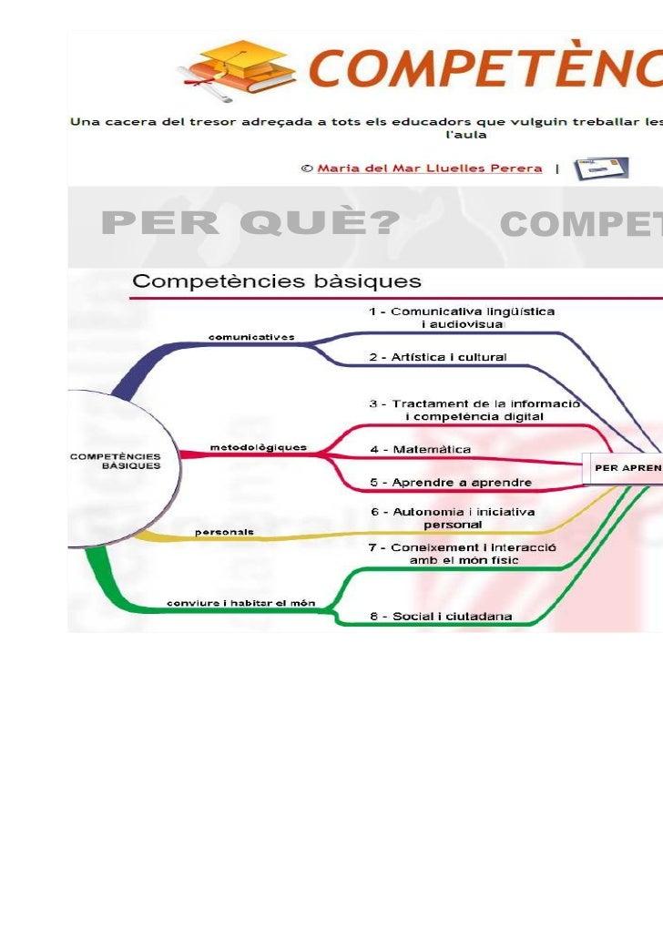 WebQuest una activitat competencialCB   COMUNICATIVES                                    METODOLÒGIQUES     Lingüística, a...