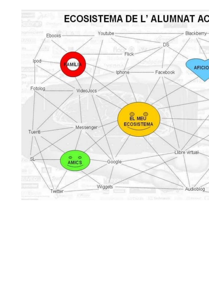 Estructura•    Índex o pàgina principal.•    Introducció.•    Tasca.•    Procés/Recursos.•    Avaluació/Rúbrica.•    Concl...