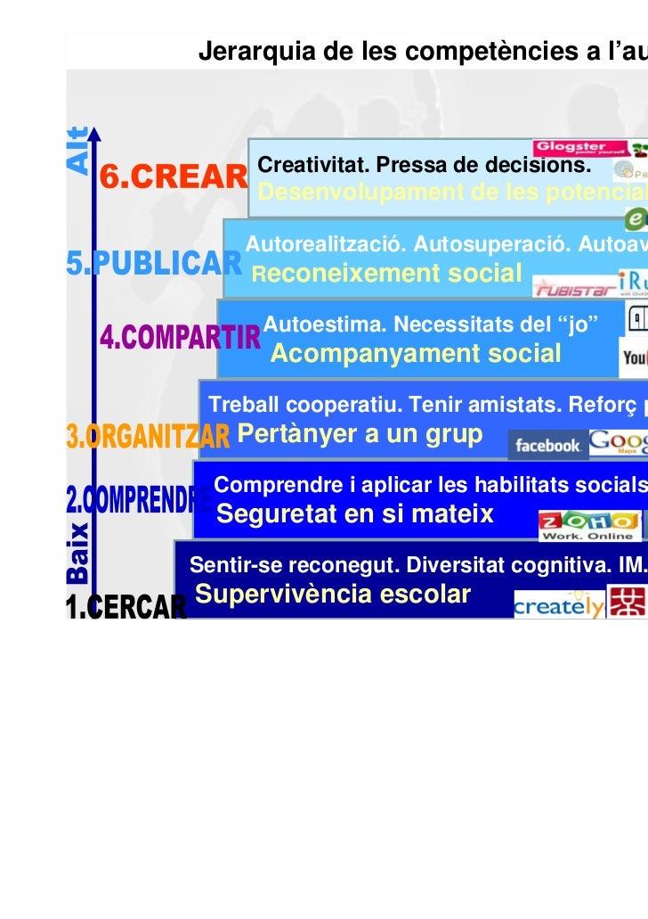 """Activitats de """"bastida""""Bastida inicial: materials que activen els coneixements previs. Exemples: plujad'idees, entrevistes..."""