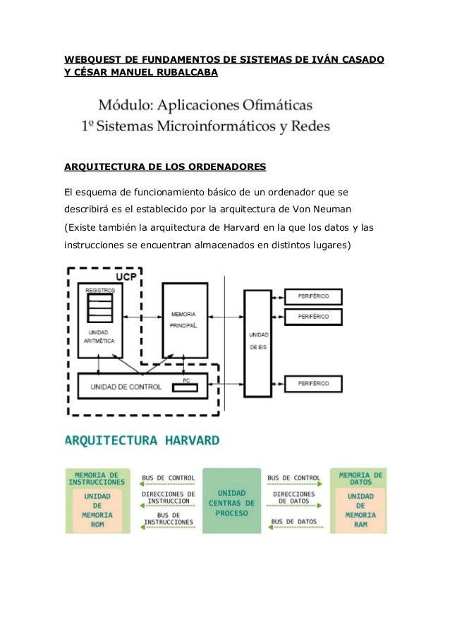 WEBQUEST DE FUNDAMENTOS DE SISTEMAS DE IVÁN CASADO Y CÉSAR MANUEL RUBALCABA ARQUITECTURA DE LOS ORDENADORES El esquema de ...